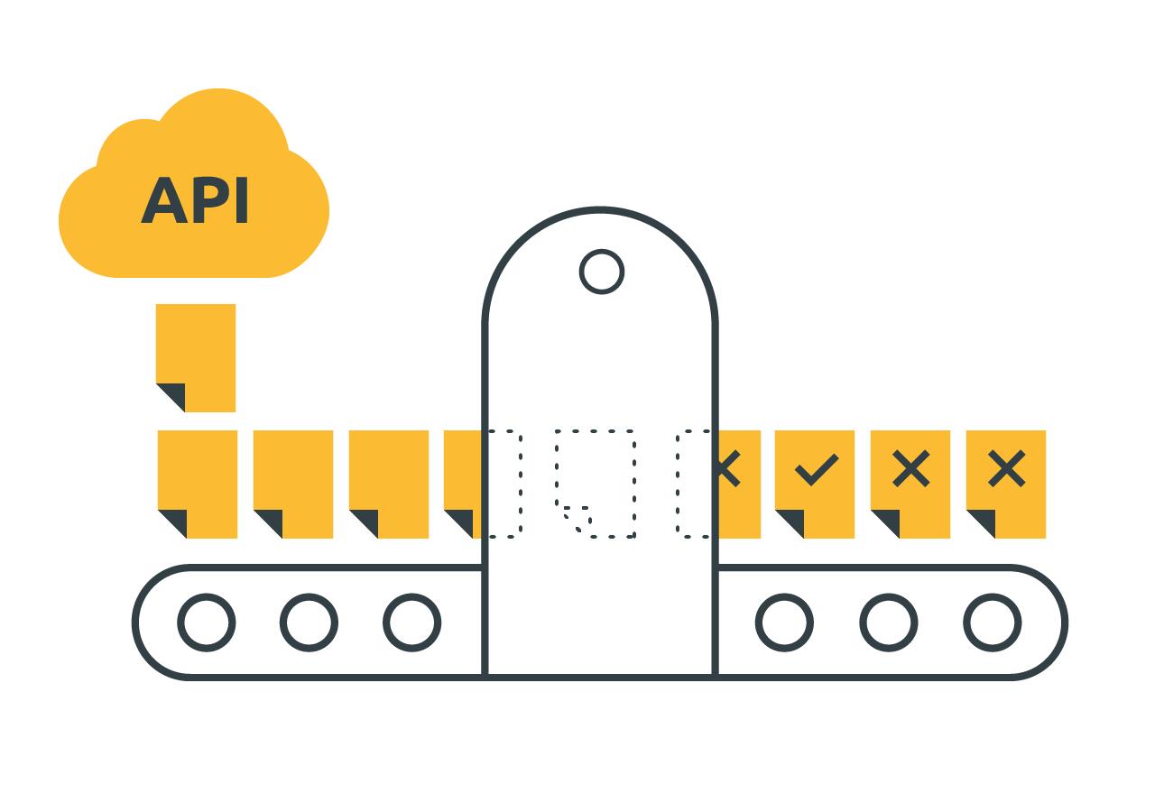 High volume API-based validation